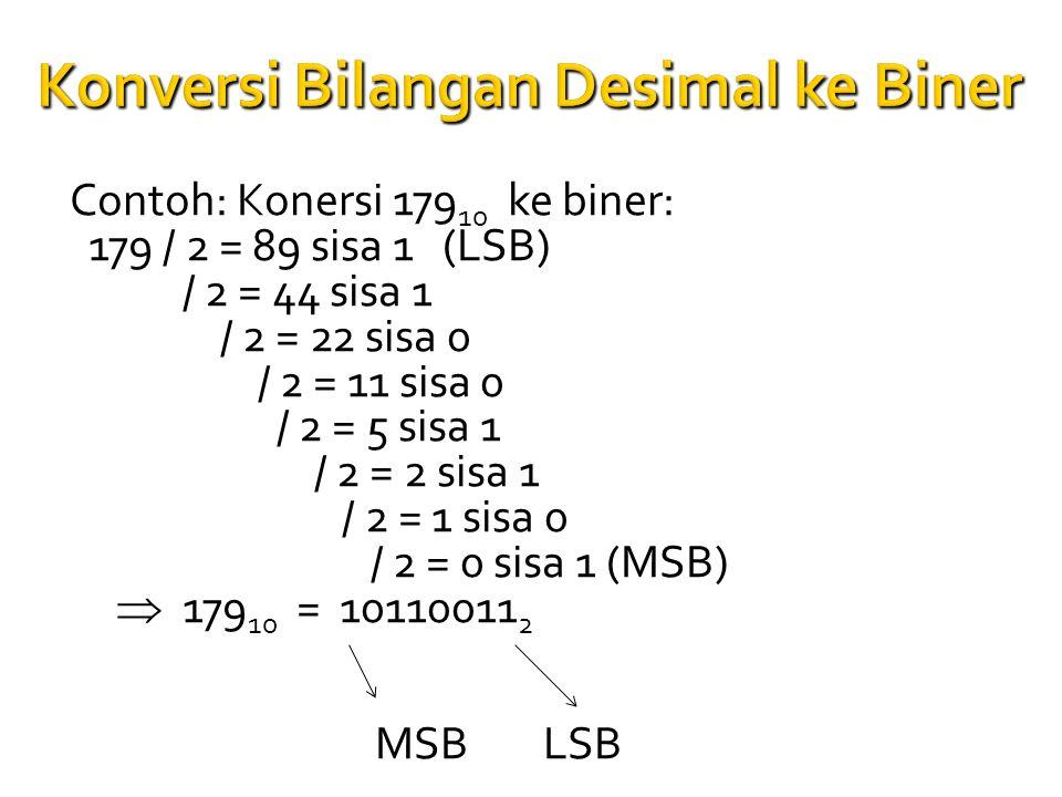 Contoh: Konersi 179 10 ke biner: 179 / 2 = 89 sisa 1 (LSB) / 2 = 44 sisa 1 / 2 = 22 sisa 0 / 2 = 11 sisa 0 / 2 = 5 sisa 1 / 2 = 2 sisa 1 / 2 = 1 sisa