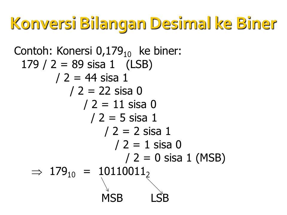 Contoh: Konersi 0,179 10 ke biner: 179 / 2 = 89 sisa 1 (LSB) / 2 = 44 sisa 1 / 2 = 22 sisa 0 / 2 = 11 sisa 0 / 2 = 5 sisa 1 / 2 = 2 sisa 1 / 2 = 1 sis