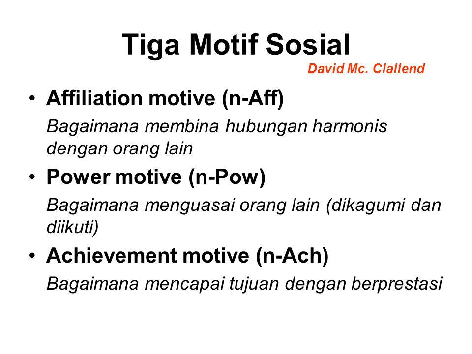 Tiga Motif Sosial Affiliation motive (n-Aff) Bagaimana membina hubungan harmonis dengan orang lain Power motive (n-Pow) Bagaimana menguasai orang lain