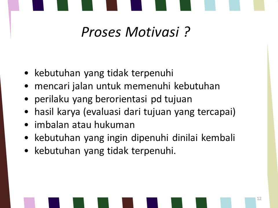 3 JENIS MOTIVASI 1.FEAR MOTIVATION motivasi yg didasarkan atas rasa takut, misal : orang patuh pada bos karena takut dipecat.