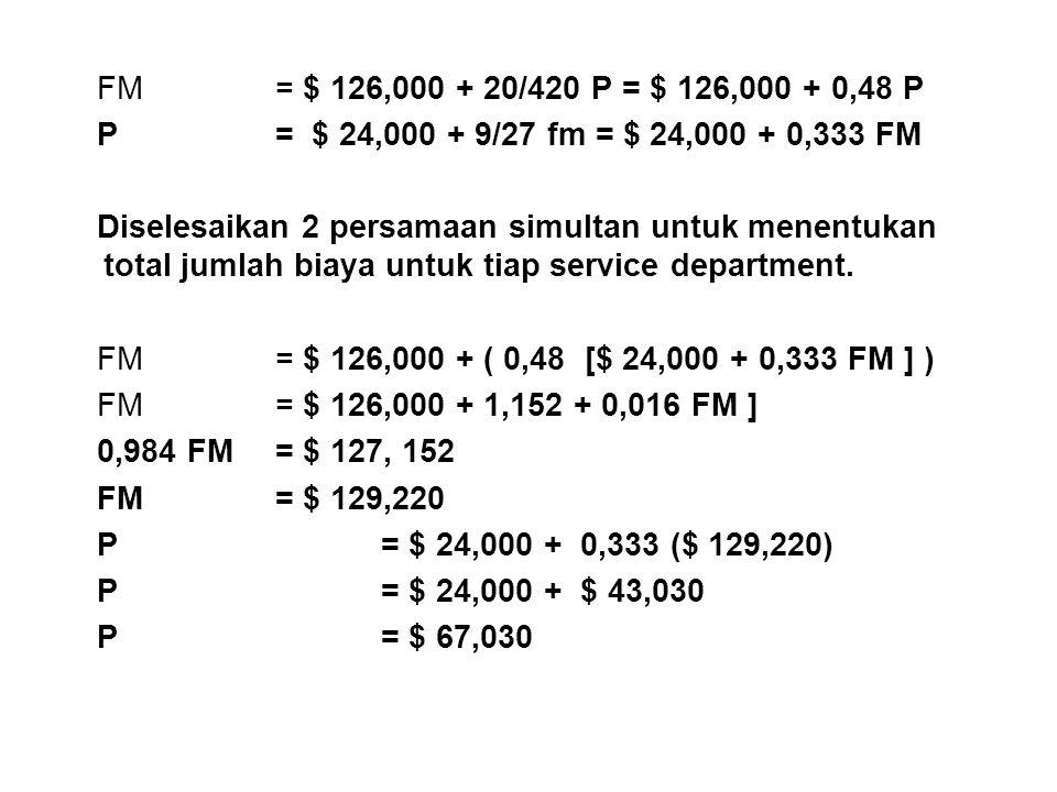 FM= $ 126,000 + 20/420 P = $ 126,000 + 0,48 P P= $ 24,000 + 9/27 fm = $ 24,000 + 0,333 FM Diselesaikan 2 persamaan simultan untuk menentukan total jum