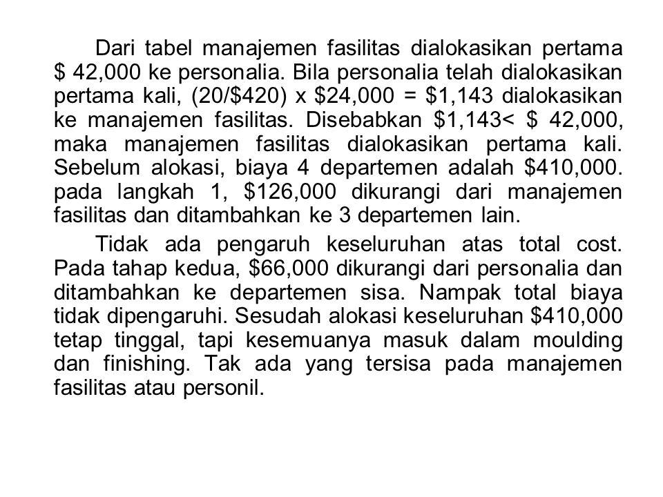 Dari tabel manajemen fasilitas dialokasikan pertama $ 42,000 ke personalia. Bila personalia telah dialokasikan pertama kali, (20/$420) x $24,000 = $1,
