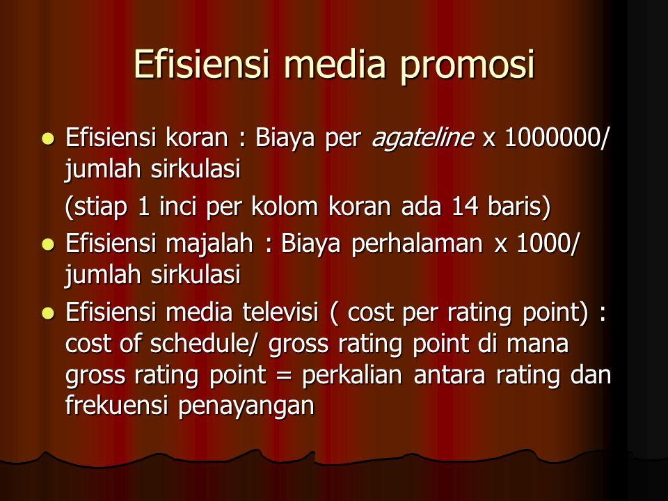 Efisiensi media promosi Efisiensi koran : Biaya per agateline x 1000000/ jumlah sirkulasi Efisiensi koran : Biaya per agateline x 1000000/ jumlah sirk