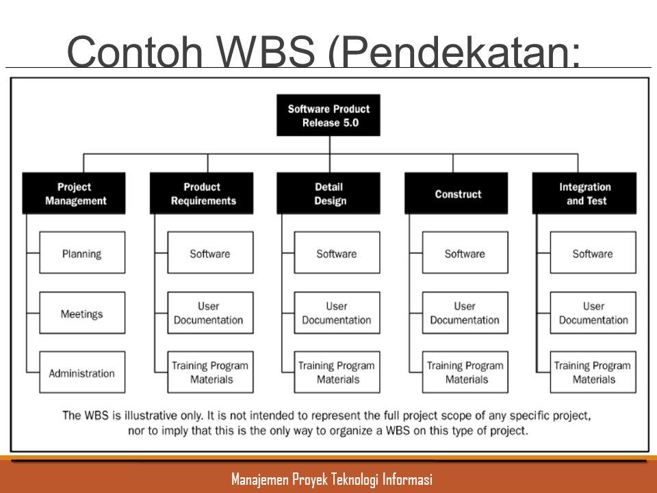 Manajemen Proyek Teknologi Informasi Contoh WBS (Pendekatan: Fase)
