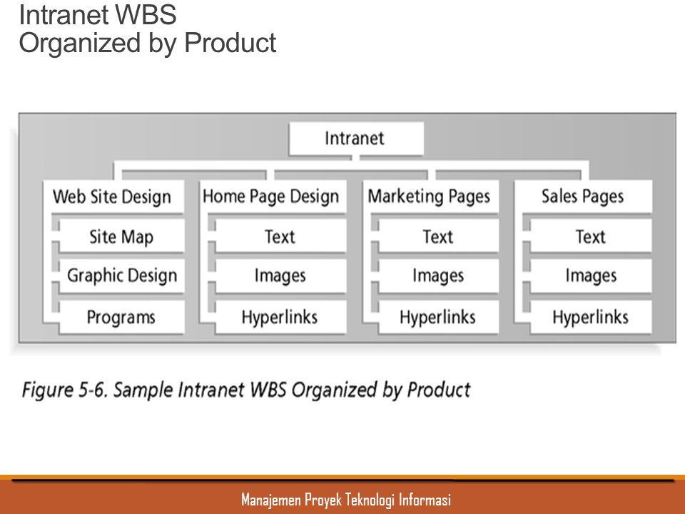 Manajemen Proyek Teknologi Informasi Intranet WBS Organized by Product