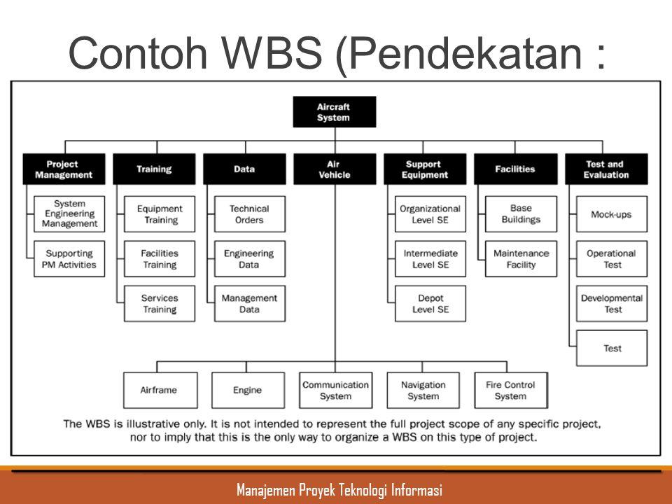 Manajemen Proyek Teknologi Informasi Contoh WBS (Pendekatan : Produk)