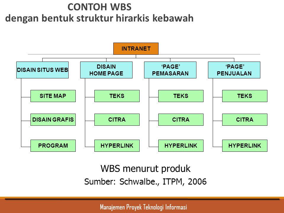 Manajemen Proyek Teknologi Informasi CONTOH WBS dengan bentuk struktur hirarkis kebawah WBS menurut produk Sumber: Schwalbe., ITPM, 2006 INTRANET DISA