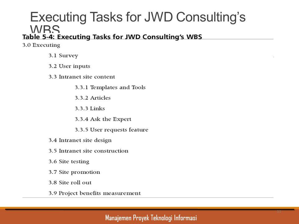 Manajemen Proyek Teknologi Informasi Executing Tasks for JWD Consulting's WBS 33