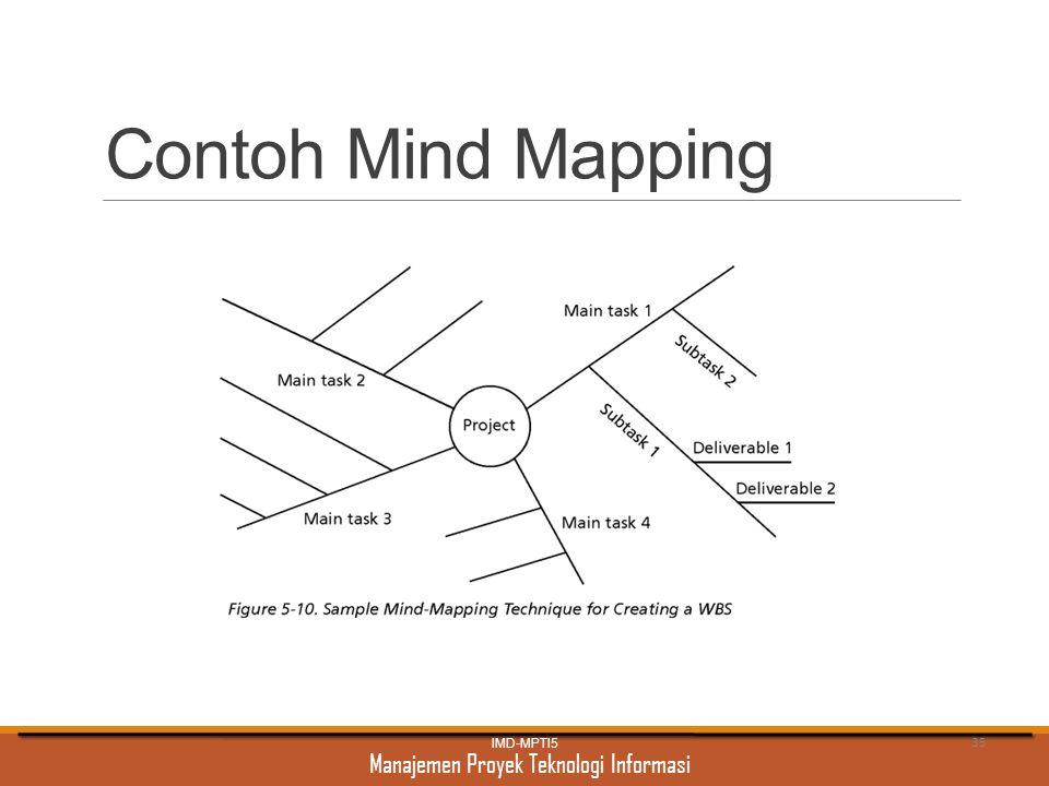 Manajemen Proyek Teknologi Informasi Contoh Mind Mapping IMD-MPTI5 35