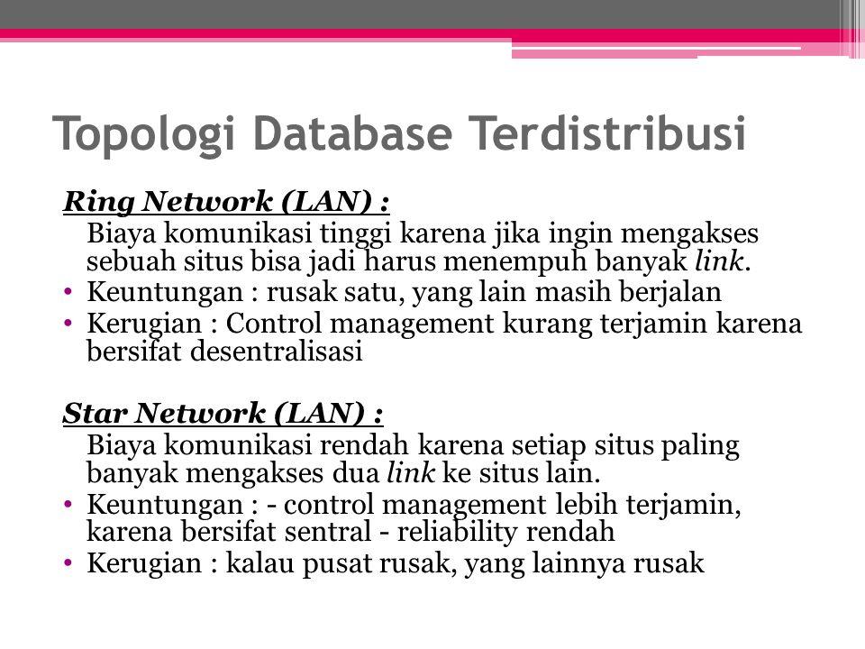 Ring Network (LAN) : Biaya komunikasi tinggi karena jika ingin mengakses sebuah situs bisa jadi harus menempuh banyak link. Keuntungan : rusak satu, y