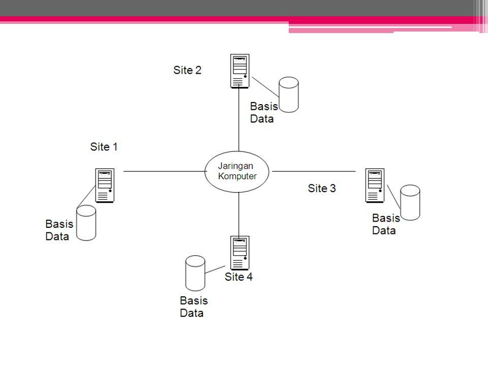 Transaksi Lokal dan Global Sebuah sistem database terdistribusi berisikan sekumpulan site, di mana tiap-tiap site dapat berpartisipasi dalam pengeksekusian transaksi-transaksi yang mengakses data pada satu site atau beberapa site.