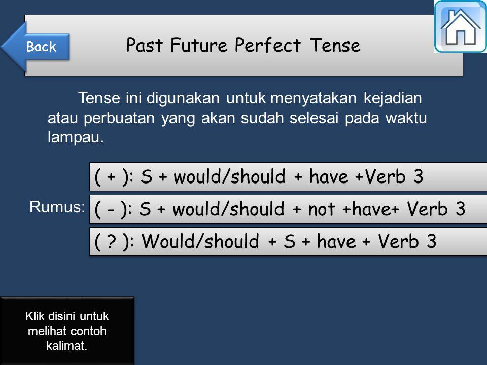 Tense ini digunakan untuk menyatakan kejadian atau perbuatan yang akan sudah selesai pada waktu lampau.