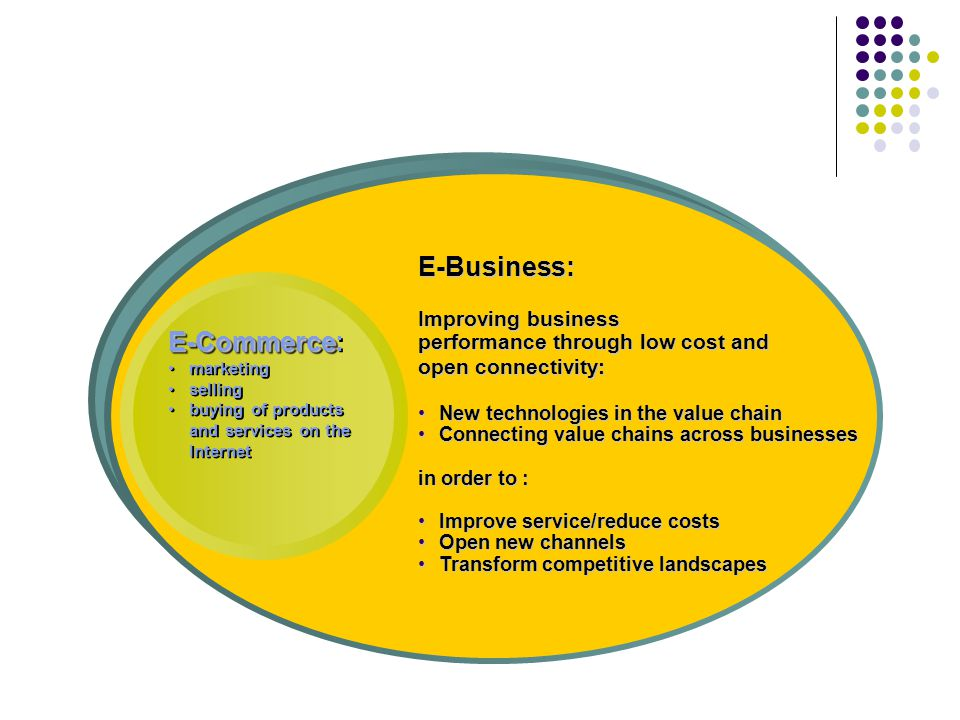 E-Business: Improving business performance through low cost and open connectivity: New technologies in the value chainNew technologies in the value chain Connecting value chains across businessesConnecting value chains across businesses in order to : Improve service/reduce costsImprove service/reduce costs Open new channelsOpen new channels Transform competitive landscapesTransform competitive landscapes E-Commerce E-Commerce: marketing selling buying of products and services on the Internet E-Commerce E-Commerce: marketing selling buying of products and services on the Internet
