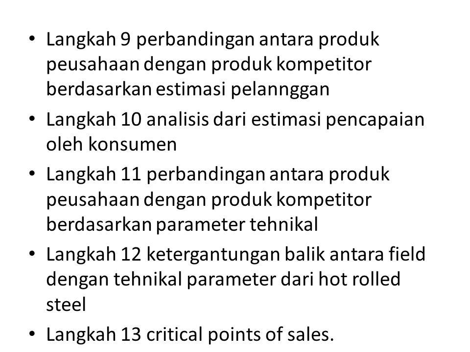 Langkah 9 perbandingan antara produk peusahaan dengan produk kompetitor berdasarkan estimasi pelannggan Langkah 10 analisis dari estimasi pencapaian o