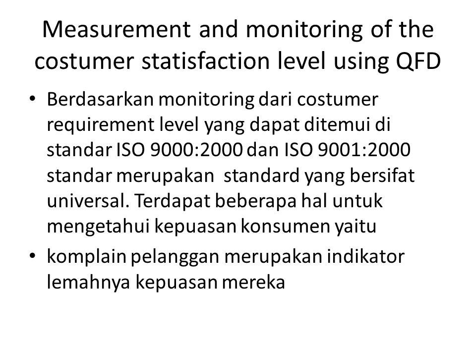 Measurement and monitoring of the costumer statisfaction level using QFD Berdasarkan monitoring dari costumer requirement level yang dapat ditemui di standar ISO 9000:2000 dan ISO 9001:2000 standar merupakan standard yang bersifat universal.