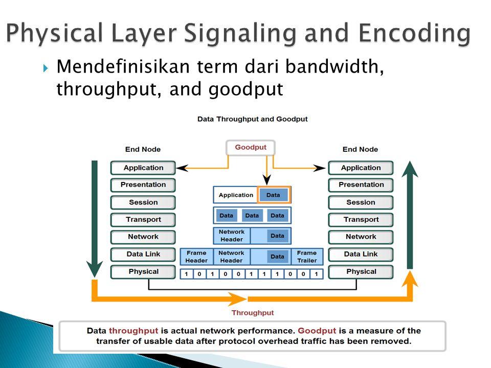  Mendefinisikan term dari bandwidth, throughput, and goodput