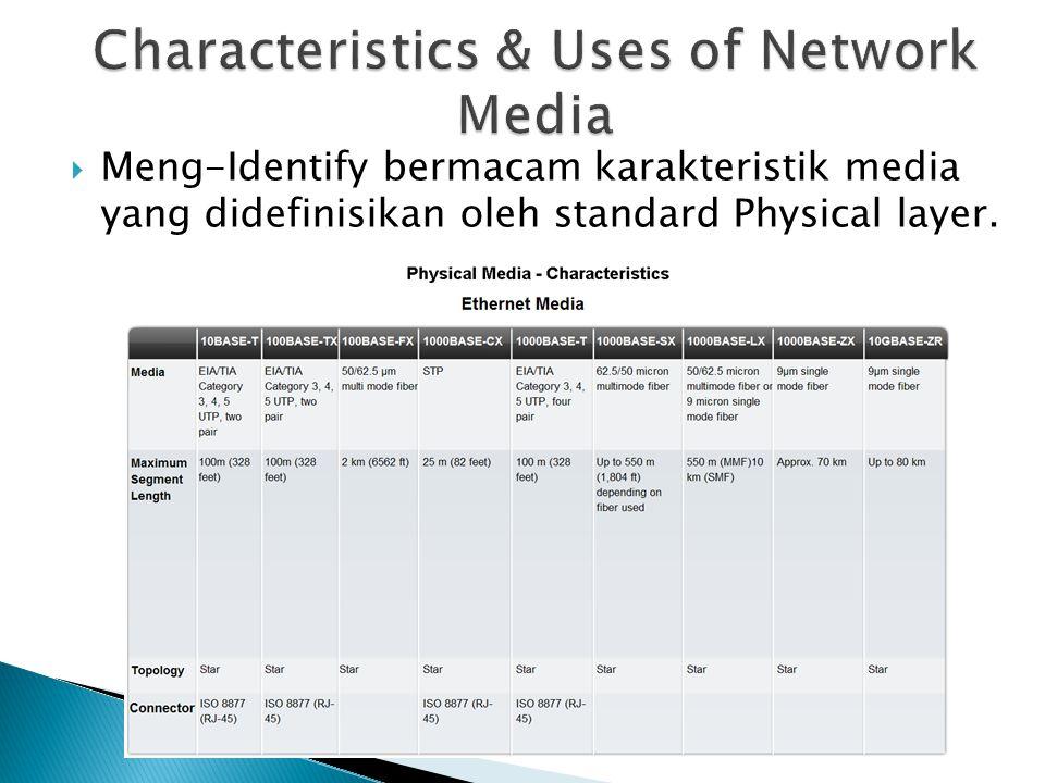  Meng-Identify bermacam karakteristik media yang didefinisikan oleh standard Physical layer.