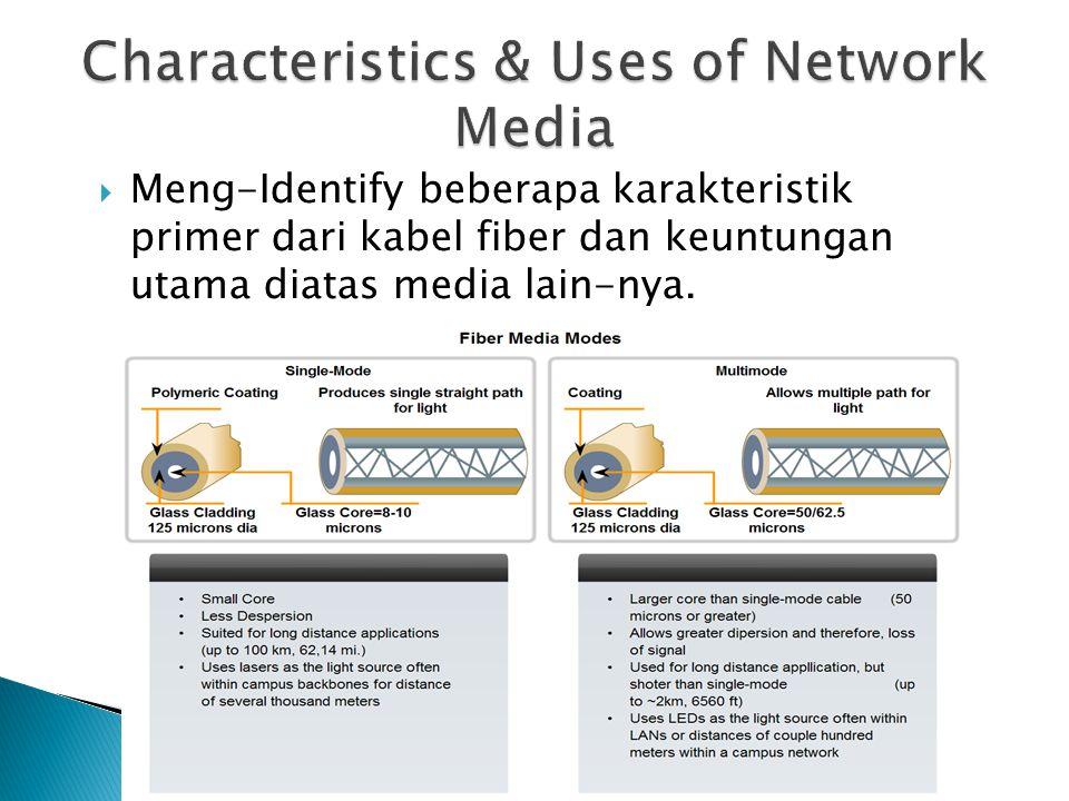  Meng-Identify beberapa karakteristik primer dari kabel fiber dan keuntungan utama diatas media lain-nya.