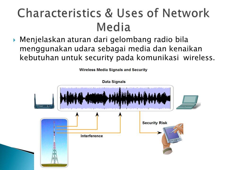  Menjelaskan aturan dari gelombang radio bila menggunakan udara sebagai media dan kenaikan kebutuhan untuk security pada komunikasi wireless.