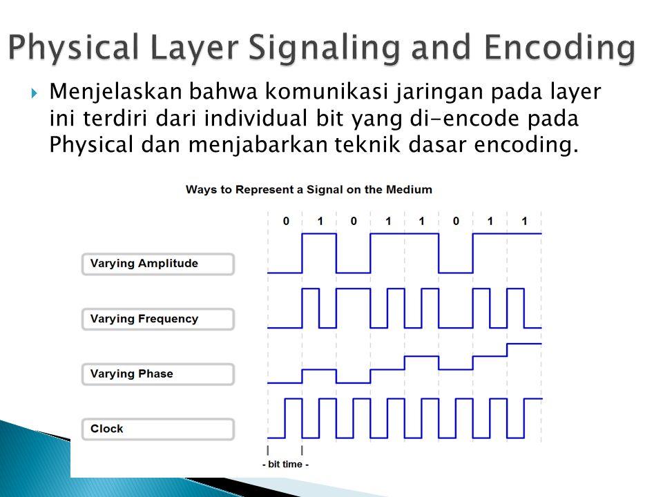  Menjelaskan bahwa komunikasi jaringan pada layer ini terdiri dari individual bit yang di-encode pada Physical dan menjabarkan teknik dasar encoding.