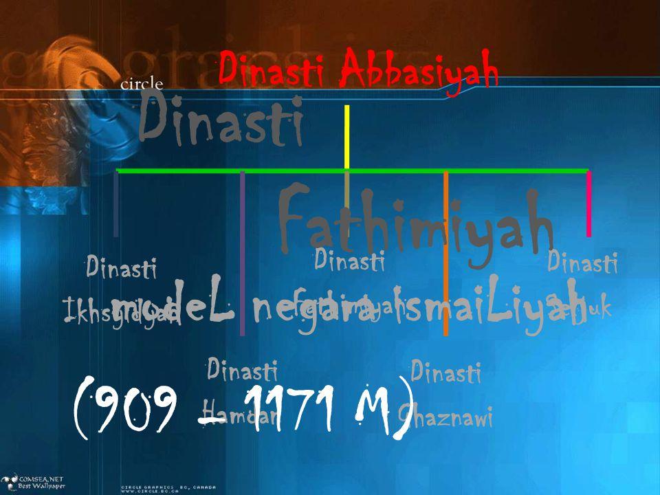 Dinasti Fathimiyah Dinasti Abbasiyah Dinasti Ikhsyidyah Dinasti Hamdan Dinasti Ghaznawi Dinasti Seljuk Fathimiyah Dinasti (909 – 1171 M) modeL negara