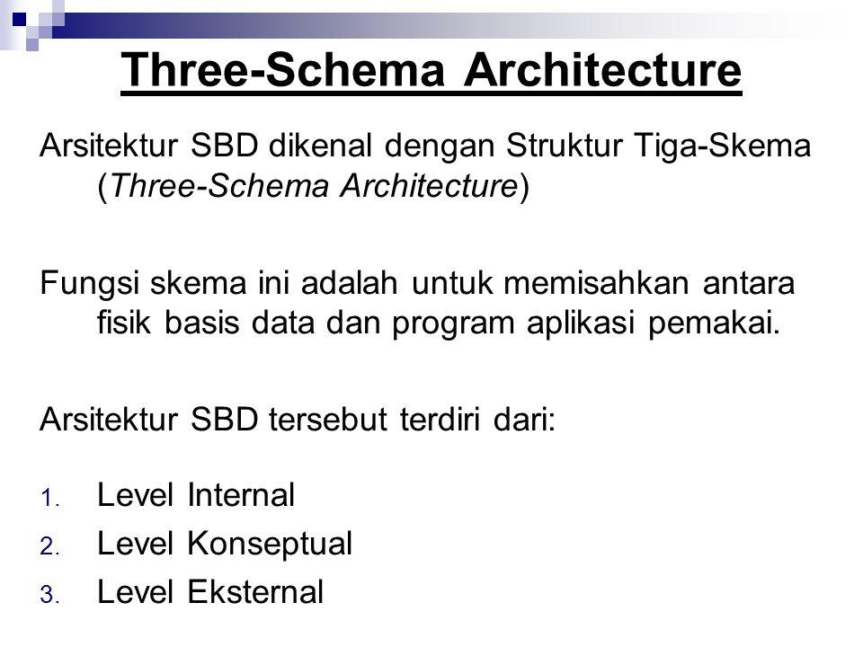 Three-Schema Architecture Arsitektur SBD dikenal dengan Struktur Tiga-Skema (Three-Schema Architecture) Fungsi skema ini adalah untuk memisahkan antar