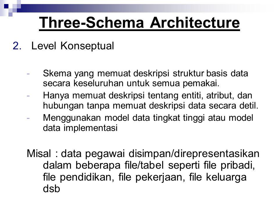 Three-Schema Architecture 2.Level Konseptual -Skema yang memuat deskripsi struktur basis data secara keseluruhan untuk semua pemakai. -Hanya memuat de