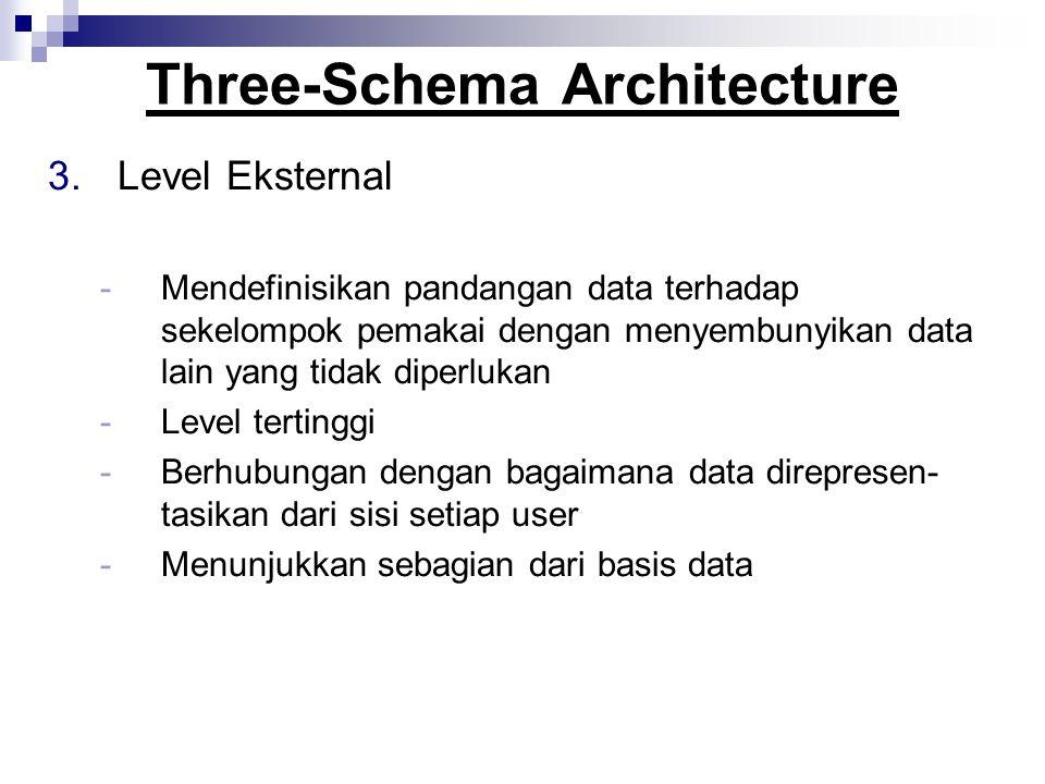 Three-Schema Architecture 3.Level Eksternal -Mendefinisikan pandangan data terhadap sekelompok pemakai dengan menyembunyikan data lain yang tidak dipe