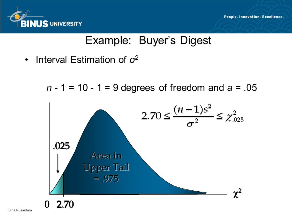 Bina Nusantara Interval Estimation of σ 2 n - 1 = 10 - 1 = 9 degrees of freedom and a =.05 22 22 0 0.025 2.70 Example: Buyer's Digest Area in Uppe
