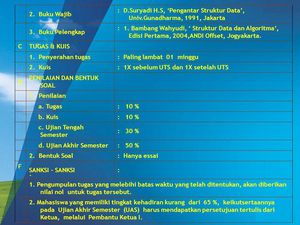2. Buku Wajib : D.Suryadi H.S, 'Pengantar Struktur Data', Univ.Gunadharma, 1991, Jakarta 3. Buku Pelengkap : 1. Bambang Wahyudi, ' Struktur Data dan A