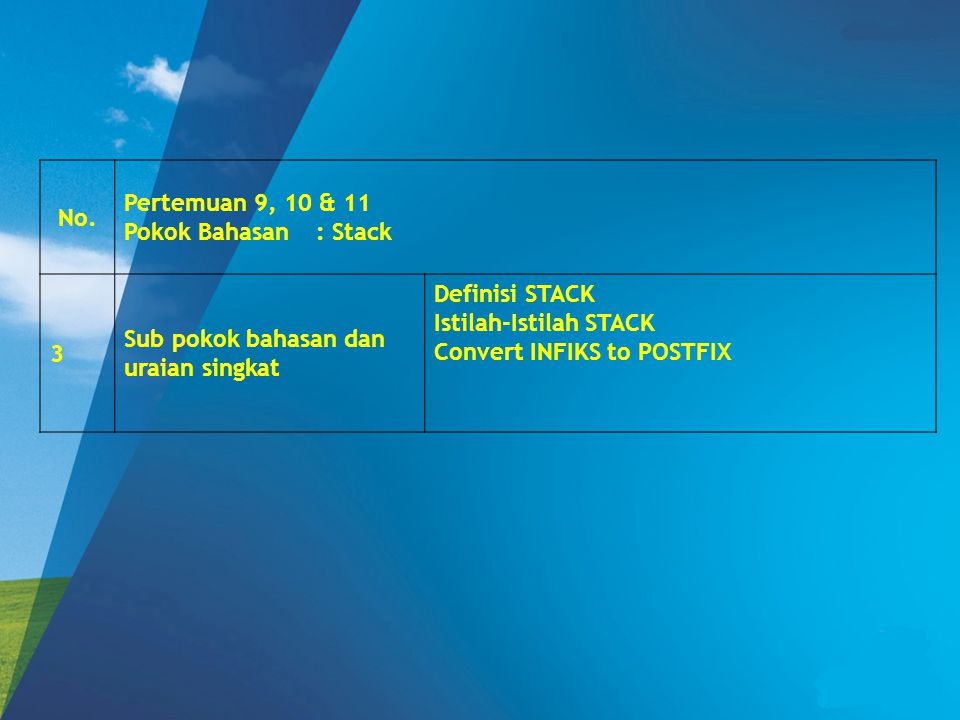 No. Pertemuan 9, 10 & 11 Pokok Bahasan: Stack 3 Sub pokok bahasan dan uraian singkat Definisi STACK Istilah-Istilah STACK Convert INFIKS to POSTFIX