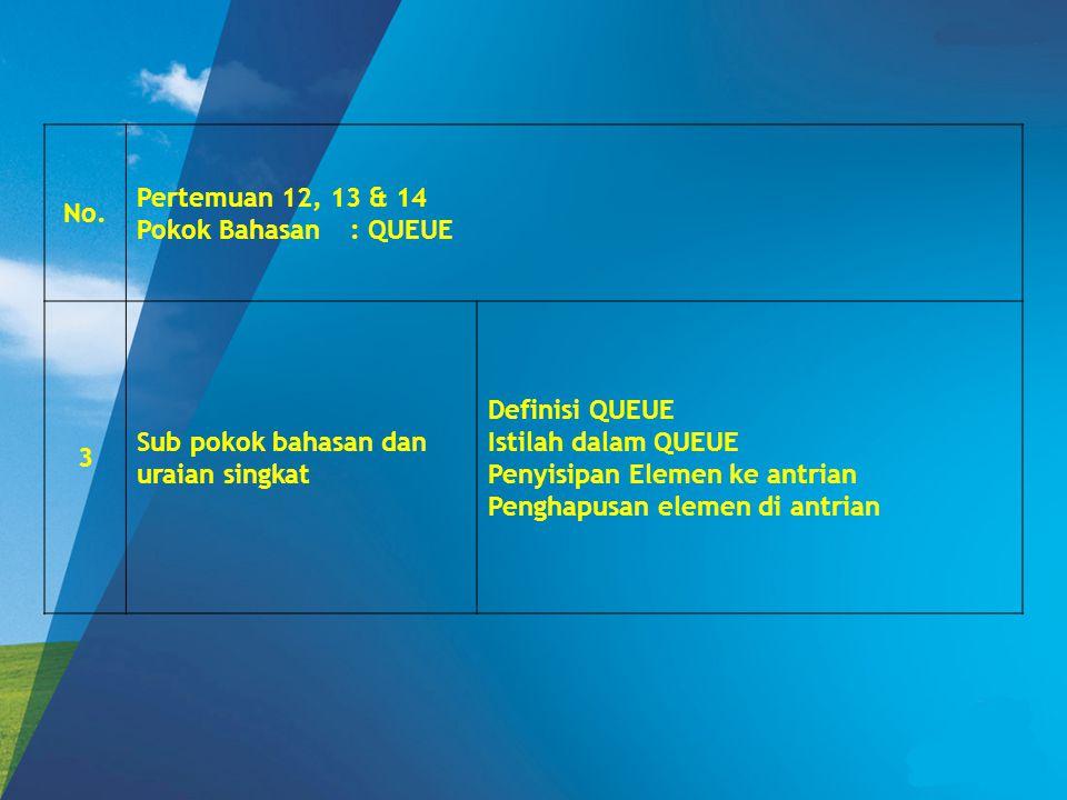No. Pertemuan 12, 13 & 14 Pokok Bahasan: QUEUE 3 Sub pokok bahasan dan uraian singkat Definisi QUEUE Istilah dalam QUEUE Penyisipan Elemen ke antrian