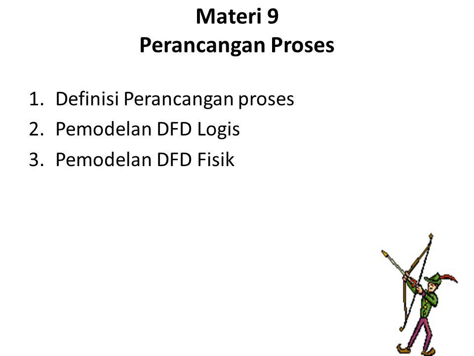 Materi 9 Perancangan Proses 1.Definisi Perancangan proses 2.Pemodelan DFD Logis 3.Pemodelan DFD Fisik