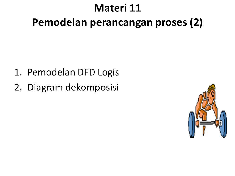 Materi 11 Pemodelan perancangan proses (2) 1.Pemodelan DFD Logis 2.Diagram dekomposisi