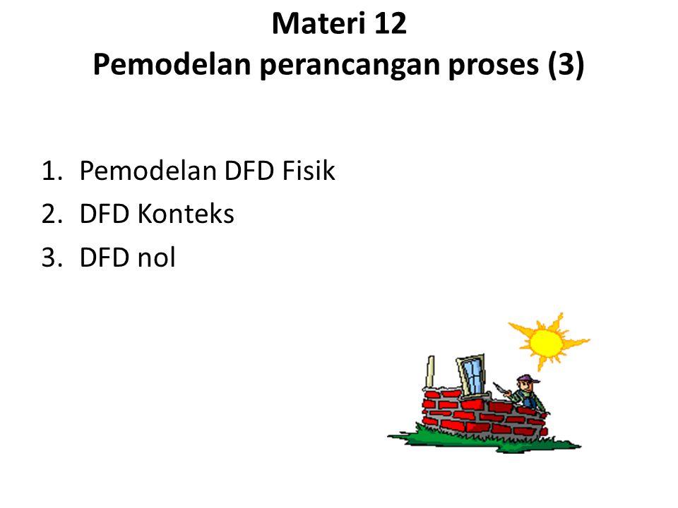 Materi 12 Pemodelan perancangan proses (3) 1.Pemodelan DFD Fisik 2.DFD Konteks 3.DFD nol