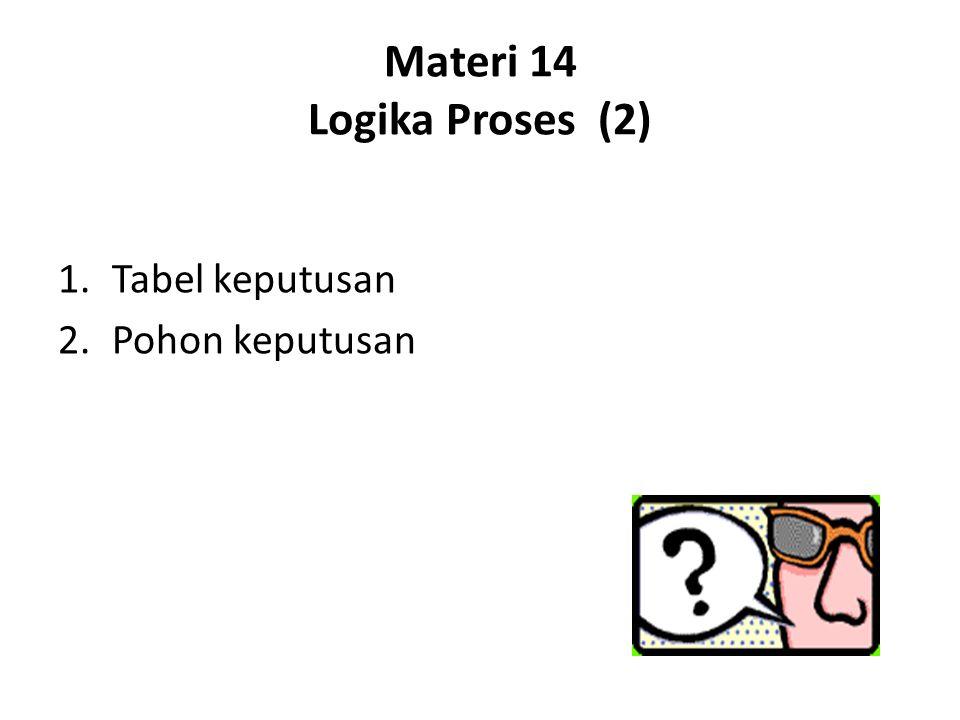 Materi 14 Logika Proses (2) 1.Tabel keputusan 2.Pohon keputusan