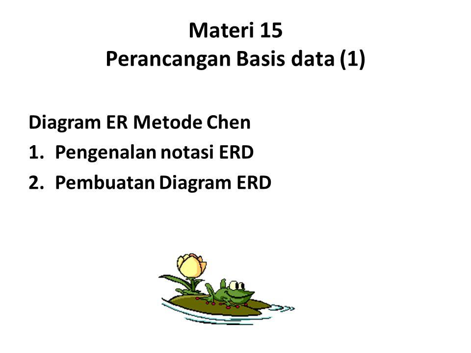 Materi 15 Perancangan Basis data (1) Diagram ER Metode Chen 1.Pengenalan notasi ERD 2.Pembuatan Diagram ERD