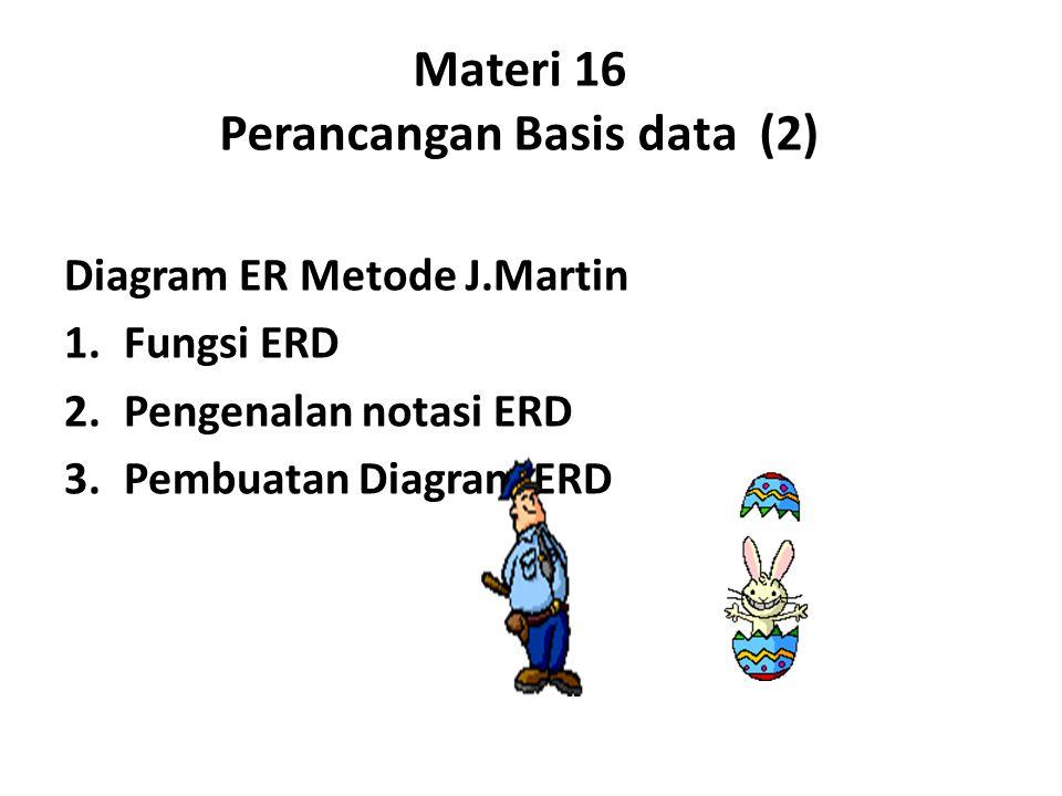 Materi 16 Perancangan Basis data (2) Diagram ER Metode J.Martin 1.Fungsi ERD 2.Pengenalan notasi ERD 3.Pembuatan Diagram ERD