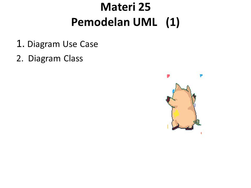 Materi 25 Pemodelan UML (1) 1. Diagram Use Case 2. Diagram Class