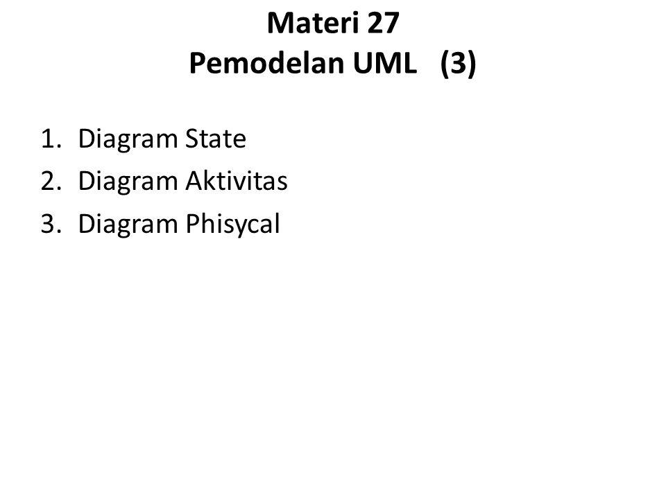 Materi 27 Pemodelan UML (3) 1.Diagram State 2.Diagram Aktivitas 3.Diagram Phisycal