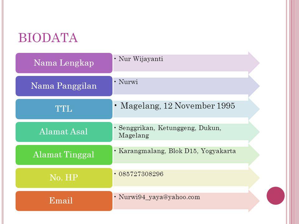 BIODATA Nur Wijayanti Nama Lengkap Nurwi Nama Panggilan Magelang, 12 November 1995 TTL Senggrikan, Ketunggeng, Dukun, Magelang Alamat Asal Karangmalan