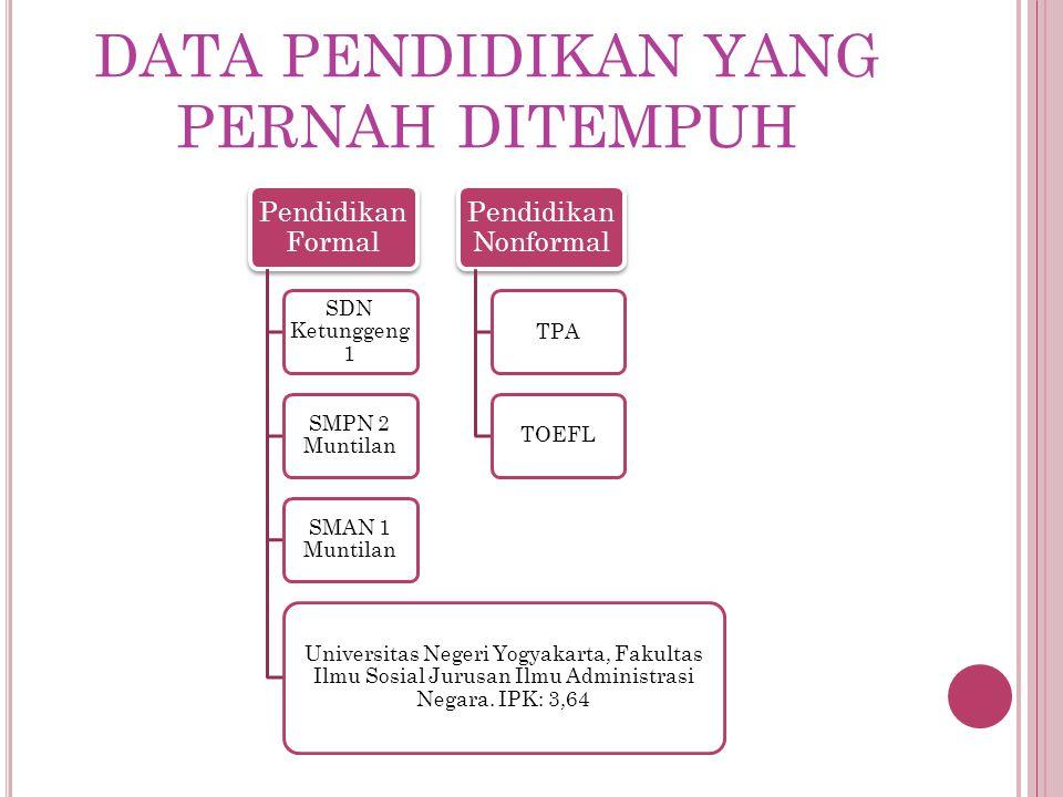 DATA PENDIDIKAN YANG PERNAH DITEMPUH Pendidikan Formal SDN Ketunggeng 1 SMPN 2 Muntilan SMAN 1 Muntilan Universitas Negeri Yogyakarta, Fakultas Ilmu S