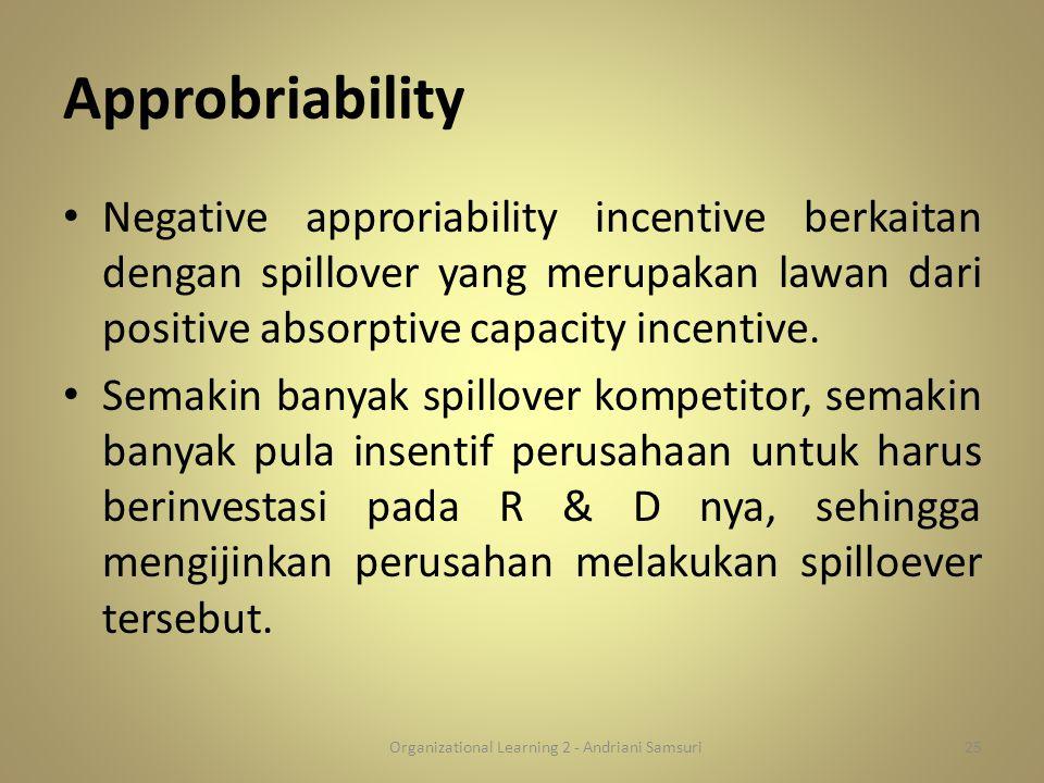 Approbriability Negative approriability incentive berkaitan dengan spillover yang merupakan lawan dari positive absorptive capacity incentive. Semakin