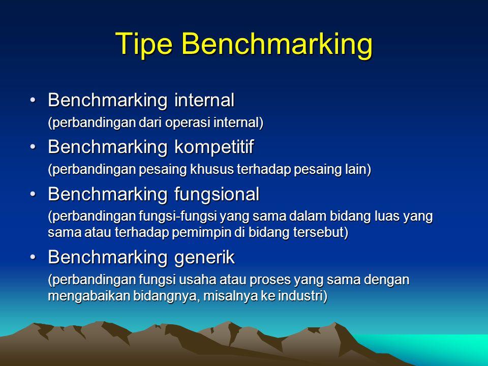 Tipe Benchmarking Benchmarking internalBenchmarking internal (perbandingan dari operasi internal) Benchmarking kompetitifBenchmarking kompetitif (perbandingan pesaing khusus terhadap pesaing lain) Benchmarking fungsionalBenchmarking fungsional (perbandingan fungsi-fungsi yang sama dalam bidang luas yang sama atau terhadap pemimpin di bidang tersebut) Benchmarking generikBenchmarking generik (perbandingan fungsi usaha atau proses yang sama dengan mengabaikan bidangnya, misalnya ke industri)