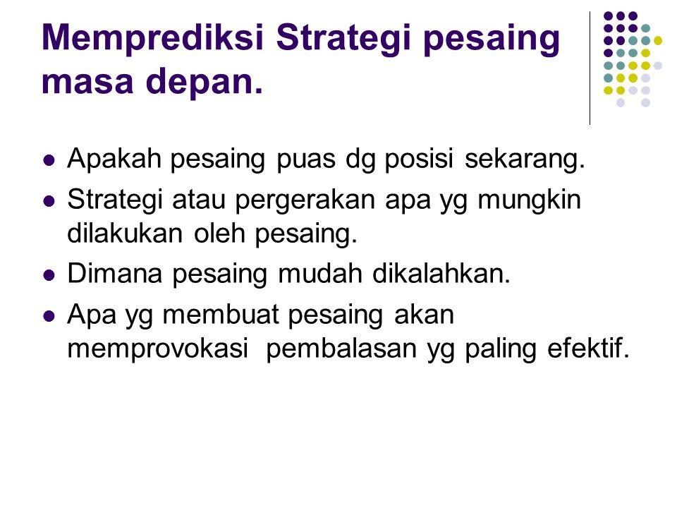 Memprediksi Strategi pesaing masa depan. Apakah pesaing puas dg posisi sekarang.