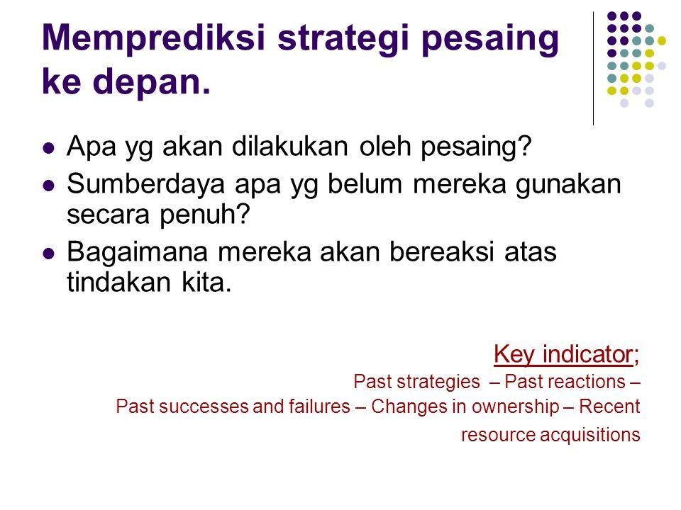 Memprediksi strategi pesaing ke depan. Apa yg akan dilakukan oleh pesaing.