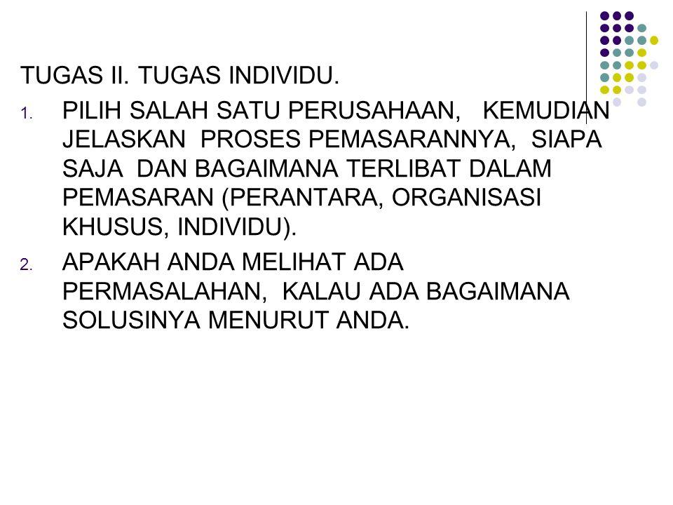 TUGAS II. TUGAS INDIVIDU. 1.