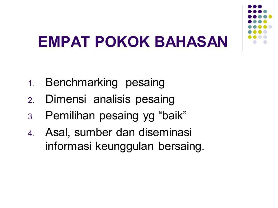 EMPAT POKOK BAHASAN 1. Benchmarking pesaing 2. Dimensi analisis pesaing 3.
