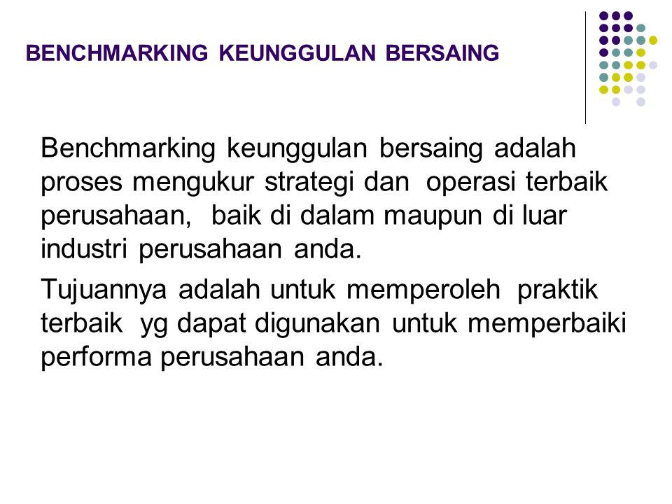 BENCHMARKING KEUNGGULAN BERSAING.TERDIRI DARI 4 LANGKAH 1.