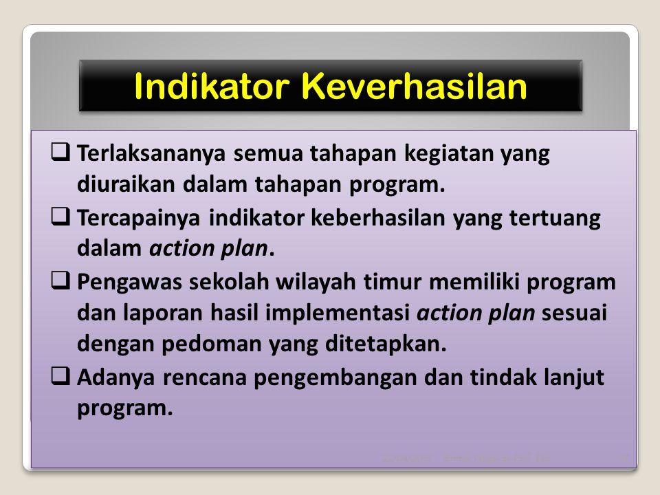 Tahapan Kegiatan & Hasil yang Diharapkan 22/04/2015Bimtek Pengawas-Prof. Eko16 KegiatanHasil yang Diharapkan  Diseminasi dan evaluasi hasil program P